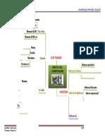 Mapa - PC