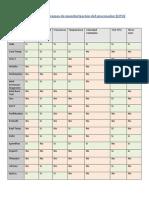 Análisis Programas de Monitorización de Procesador