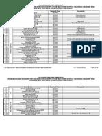 EIM NC II Curriculum Guide.pdf
