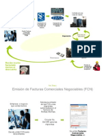 Flujo Factura Comercial Negociable