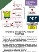 ETIOPATOGENIA DEL INFARTO MIOCARDIO