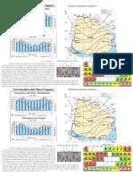 Ficha Clima Uruguay