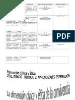 Bloque III Calendarizacion Formacion Civica