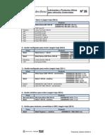 Tabla 26 - Productos Lubricantes