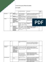 1 Cruce de Áreas Con El Plan de Estudios