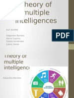 Theory of Multiple Intelligences
