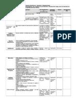 Cartal Elaboracion de Proyects Productivos