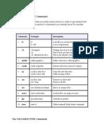 Ten Essential Unix Commands