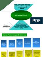 pengantar biotek