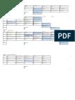 Estructura Programa del I Simposio Sección de Estudios del Cono Sur (LASA) 2015