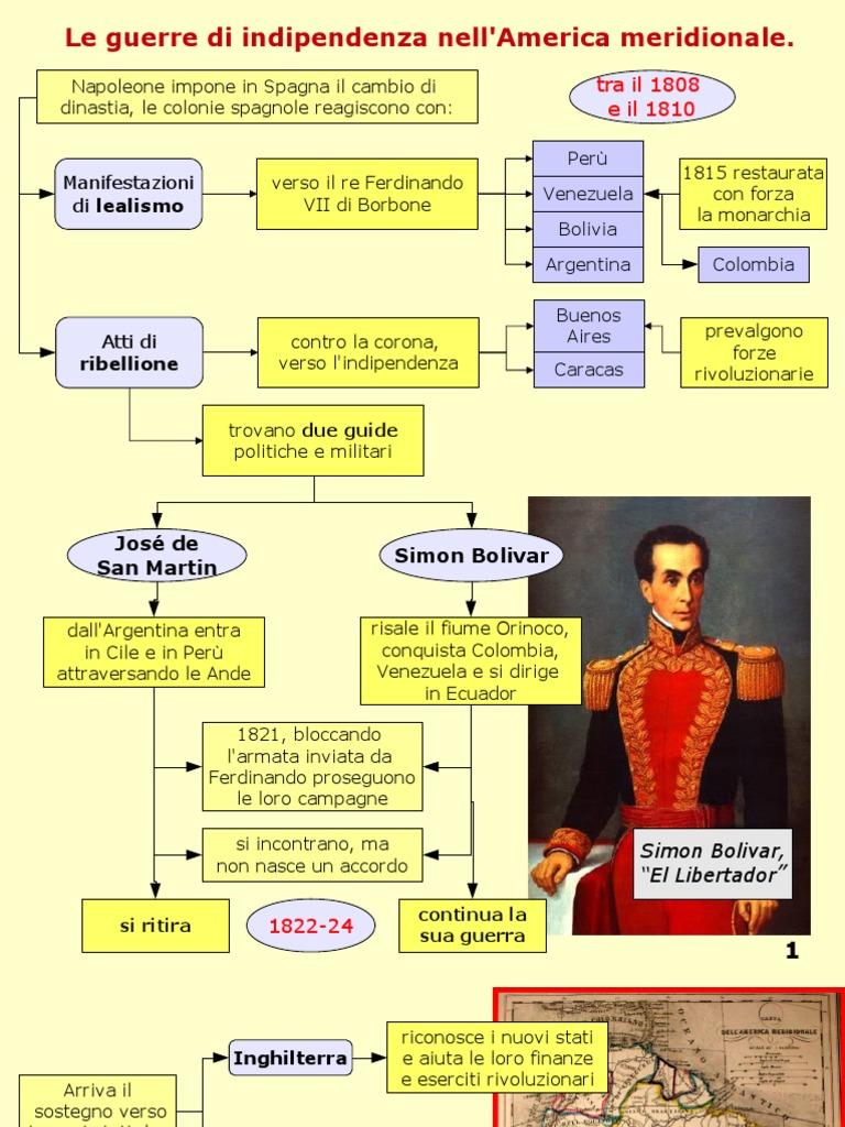 america latina prima metà XIX secolo