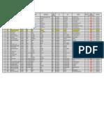 Cronograma de Acompa_amiento - Edusoft - Semana 05_LA LIBERTAD[1]