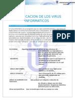 Clasificacion de Los Virus Informaticos