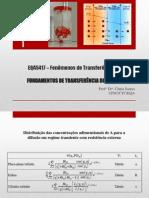 Difusão Molecular No Estado Transiente Com Resistência Externa