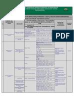 4. Ensayos-Calibraciones y Personal Autorizado de Los Laboratorios Calificados en La Agencia