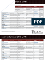 Maryland Transfer and Recordation Tax Table (2020)