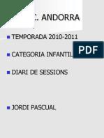 Sessions F.C. Andorra