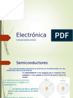 diodos ITSG