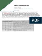 Funcionamento e Diagnóstico Do Modulo Hei