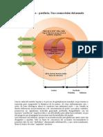 Modelo Centro - Periferia