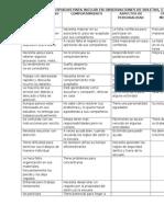 Frases para reporte de evaluacion