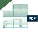 Presupuesto Catori