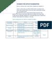 Mechanics of AFPSAT