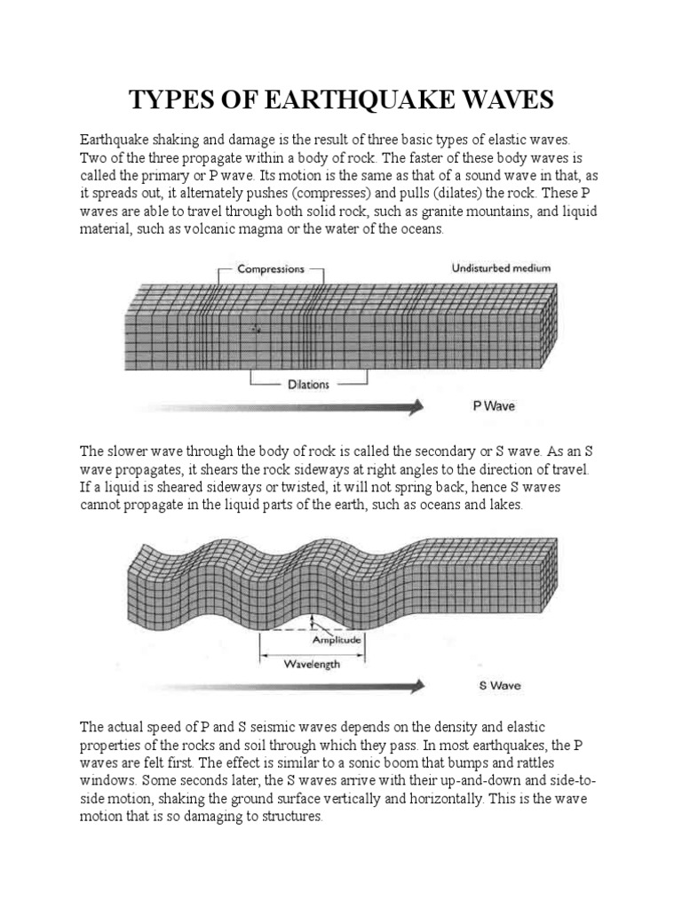 Types of Earthquake Waves Earthquakes – Seismic Waves Worksheet