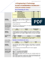 AMU. B.tech Details