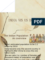 India vs Usa