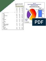 Diagramas de Importacion de Peru