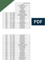 Lista de Valores Recebidos Diretamento No Financeiro