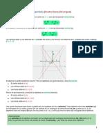Ecuación Ordinaria de La Hipérbola