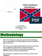 Confederate Flag National RV Survey - CHARTS