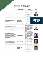 Pejabat Kementerian Perdagangan Sarua Wae
