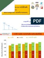 01-พลังงานทดแทนเพื่อพัฒนาประเทศไทย_4June15
