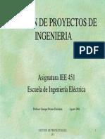 GESTION DE PROYECTOS DE INGENIERIA