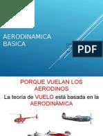 100 Aerodinamica Conceptos Iet 1542