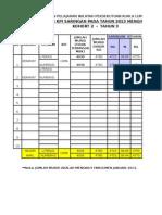 KPI 2013_ppwKeramat.xls