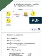 RFR Basics