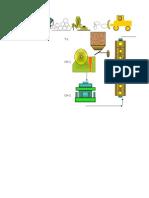 Diagrama de Flujo de La Planta Concentradora de Yauris
