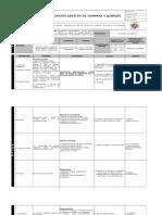 Caracterizacion Gestion Compras y Almacen