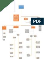 Actividad de Aprendizaje 1- Conceptos Básicos de Microfinanzas