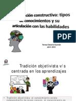 La alineación constructiva tipos de conocimientos y habilidades 2015.pdf