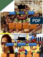 Antecedentes de La Independencia