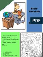 聖經時間表 - Bible Timeline
