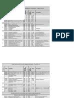 Estrutura 2011-1 Administrao Diurno
