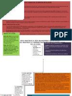 Artículo Sobre La OCDE1 (1)