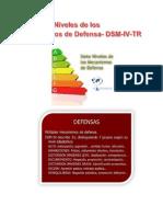 Mecanismos de Defensa DSM-IV