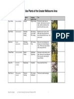 Aboriginal Plant Use List w Pictures v447ms